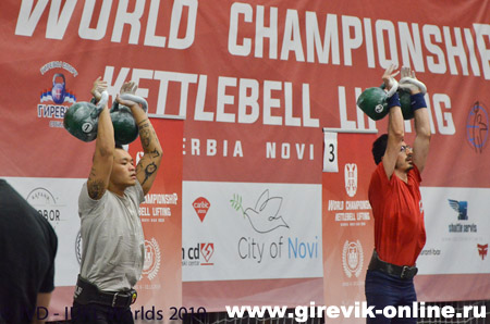 Чемпионат мира 2019 по гиревому спорту. Сербия, Нови сад